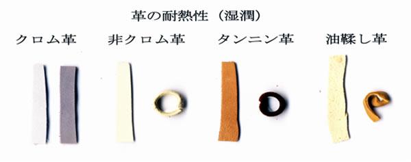 ※それぞれ右側の革は処理前、左側の革は熱水で3分間浸漬したもの